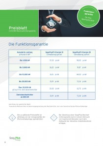 Preisblatt COVERIS-Wechselrichtergarantie SequPlus